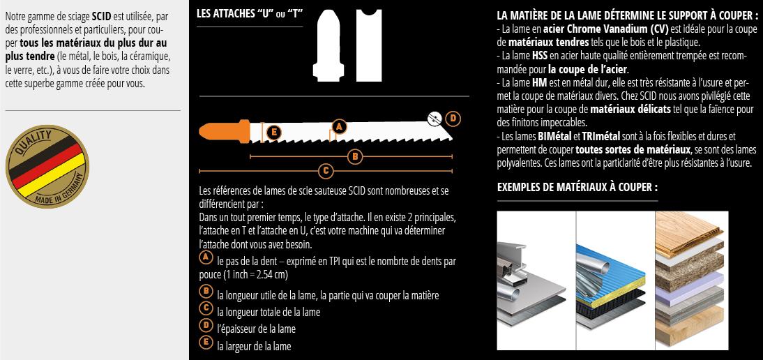 SCID - Des lames de scies sauteuses et lames de scie sabre performantes pour la coupe de tous les matériaux du plus dur au plus tendre
